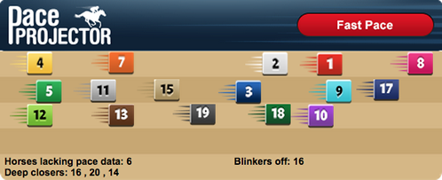 TimeformUS pace projector for the 2015 Kentucky Derby showing Dortmund, #8, on the lead